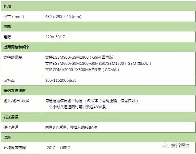 金笛经典之作——RS232-金笛子企业电子期刊
