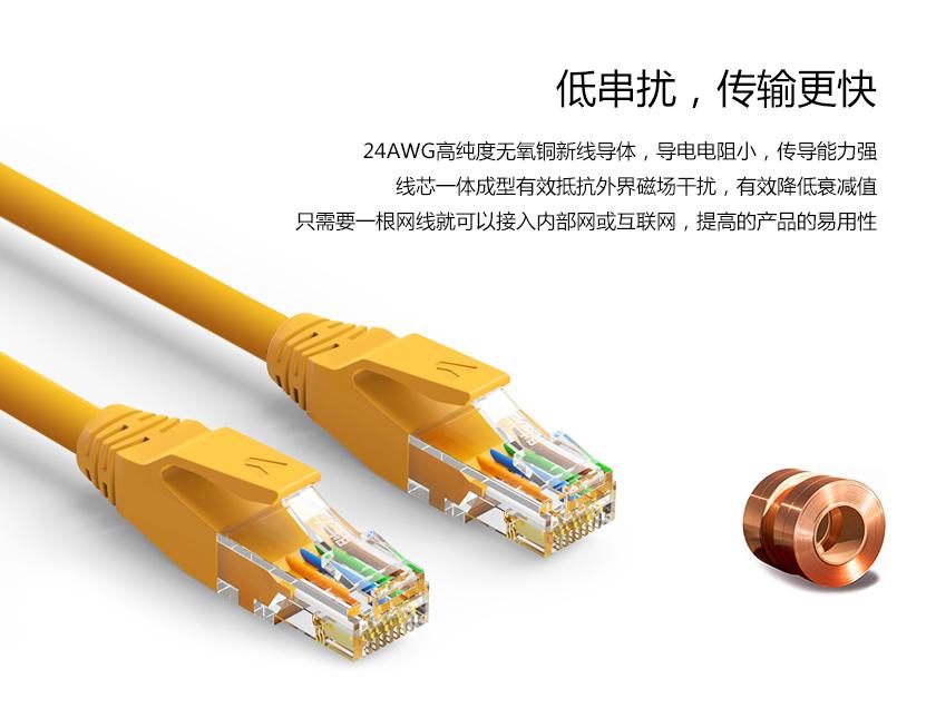 低串扰 传输更快 24AWG高纯度无氧铜新线导体 导电电阻小 传导能力强 线芯一体成型有效抵抗外界磁场干扰 有效降低衰减值